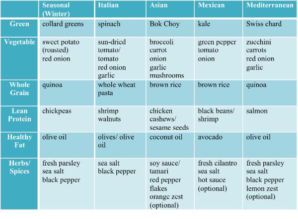 healthy menu.jpg